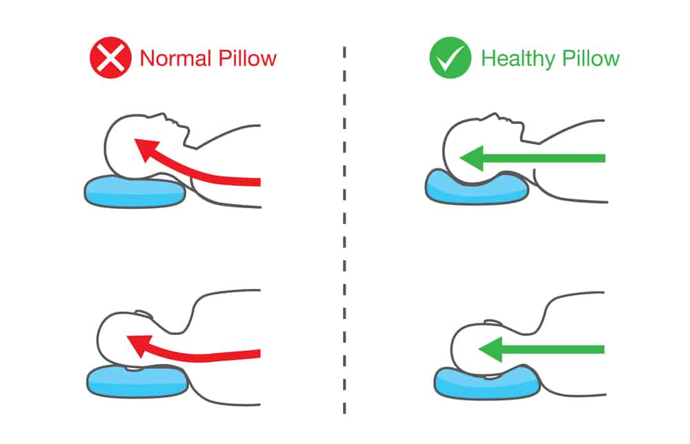 image of correct sleeping posture in an article about neck pain from sleeping wrong