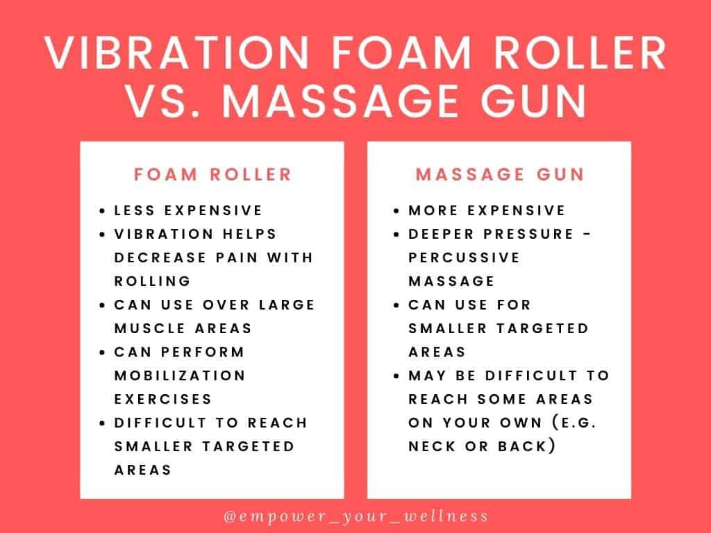 chart comparing vibration foam roller vs. massage gun
