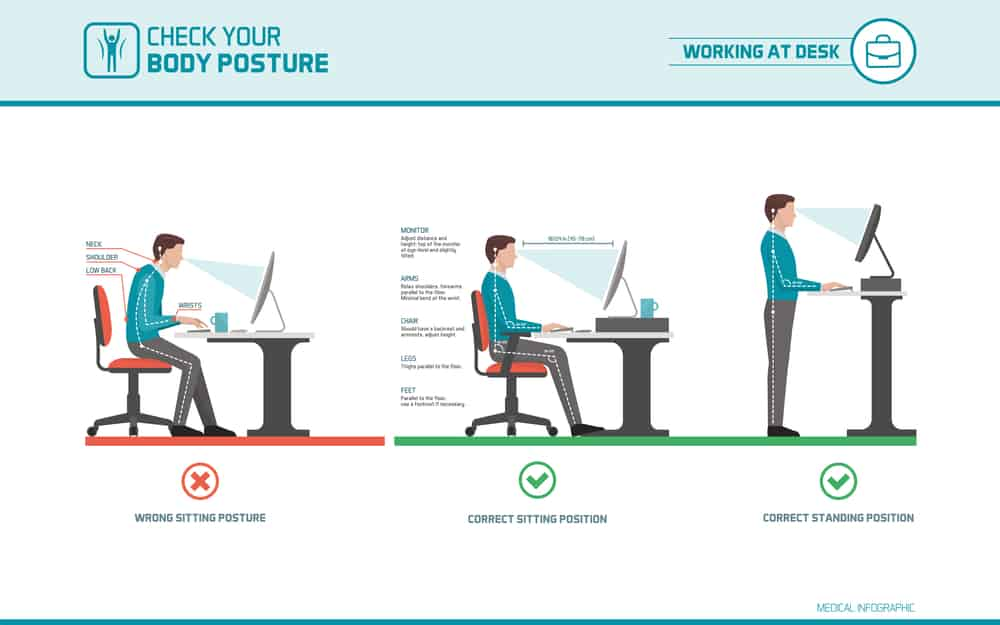 office ergonomic vector image supplementing an article about how to stop slouching at your desk